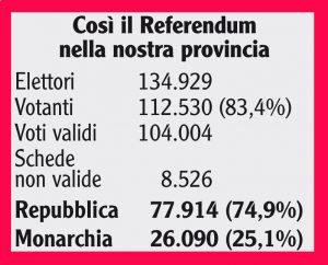 referendum massa carrara