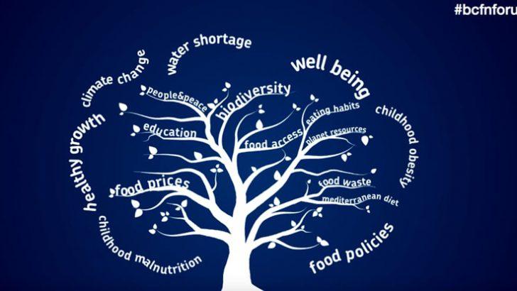 Combattere la fame nel mondo evitando gli sprechi