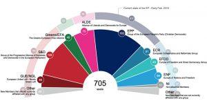08sondaggio_Elezioni_Europa
