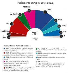22nuovo_Parlamento_Europeo